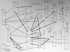 1965-hypertexte-Ted-Nelson